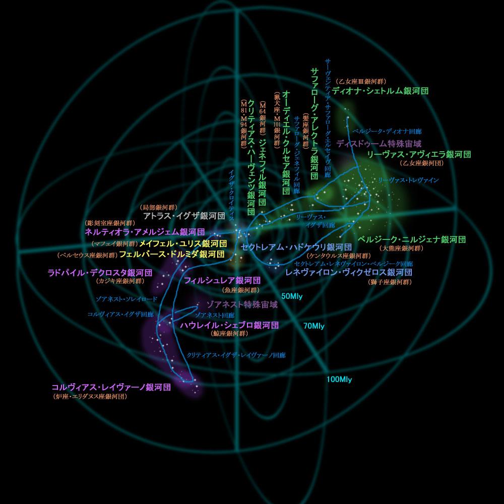 GDW大宇宙概論